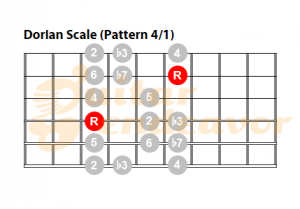 Dorian-Mode-Pattern-41-
