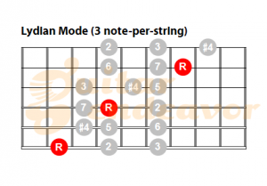 Lydian-Mode-Pattern-3-note-per-string