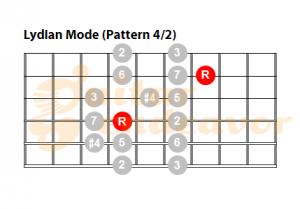 Lydian-Mode-Pattern-42