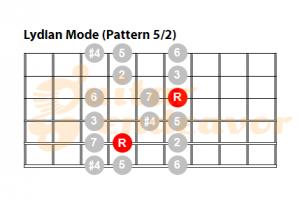 Lydian-Mode-Pattern-52