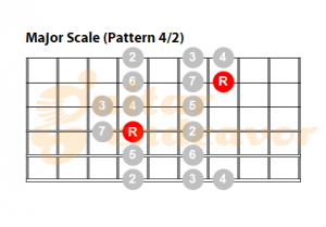 Major-Scale-pattern-42