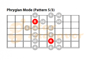 Phrygian-Mode-pattern-53
