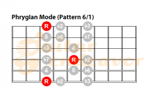 Phrygian-Mode-pattern-61