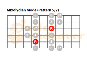 Mixolydian-Mode-Pattern-52