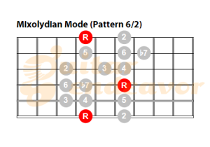 Mixolydian-Mode-Pattern-62