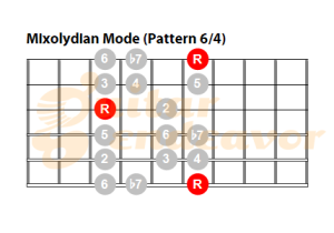 Mixolydian-Mode-Pattern-64