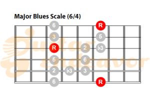 Major-blues-pattern for guitar 64