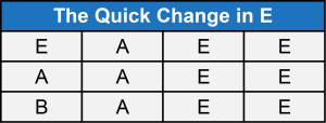 The Quick Change in E
