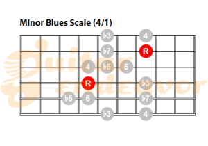 Minor-pentatonic-blues-scale-pattern-41