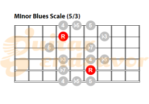 Minor-pentatonic-blues-scale-pattern-53