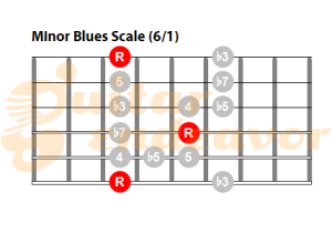 Minor-pentatonic-blues-scale-pattern-61