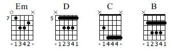E Minor Andalusian Cadence
