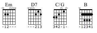 E Minor Flamenco chord progression