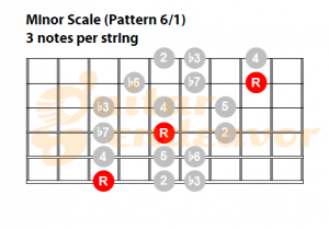 3-note-per-string mijnor scale pattern for guitar