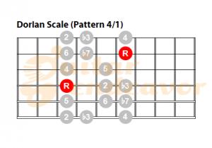 Dorian-Mode-Pattern-41-