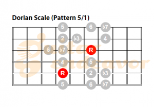 Dorian-Mode-Pattern-51