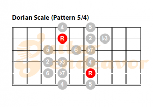 Dorian-Mode-Pattern-54-