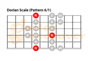 Dorian-Mode-Pattern-61-