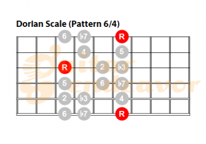 Dorian-Mode-Pattern-64