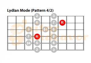 Lydian-Mode-Pattern-42