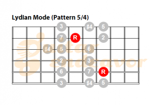 Lydian-Mode-Pattern-54