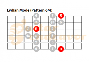 Lydian-Mode-Pattern-64