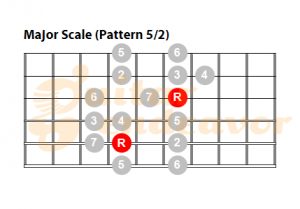 Major-Scale-pattern-52