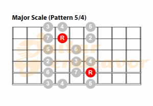 Major-Scale-pattern-54
