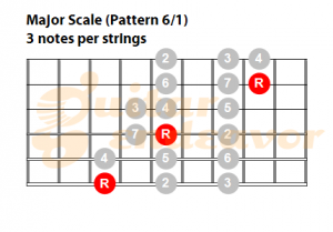 Major-Scale-pattern-61