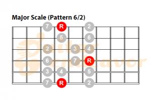 Major-Scale-pattern-62