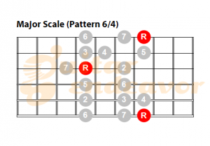 Major-Scale-pattern-64