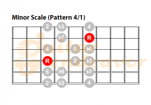 Minor-Scale-pattern for guitar-41