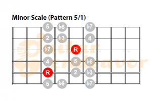 Minor-Scale-pattern-51 for guitar