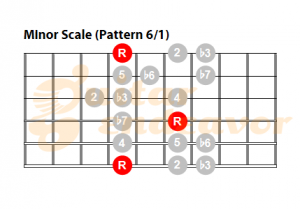 Minor scale guitar-pattern-61