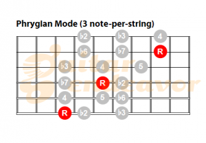 Phrygian-Mode-3-note-per-sting