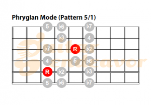 Phrygian-Mode-pattern-51