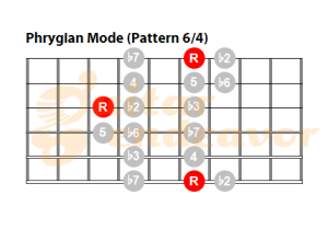 Phrygian-Mode-pattern-64