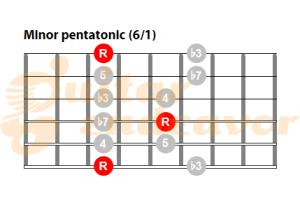 minor pentatonic pattern