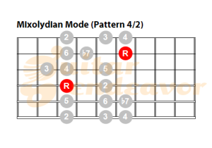 Mixolydian-Mode-Pattern-42