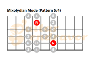 Mixolydian-Mode-Pattern-54