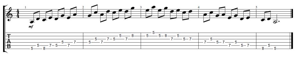 Intervallic 4 scale sequences
