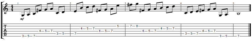 3 Notes per string skipping pattern