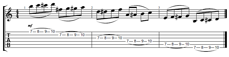 Guitar Hammer On lesson
